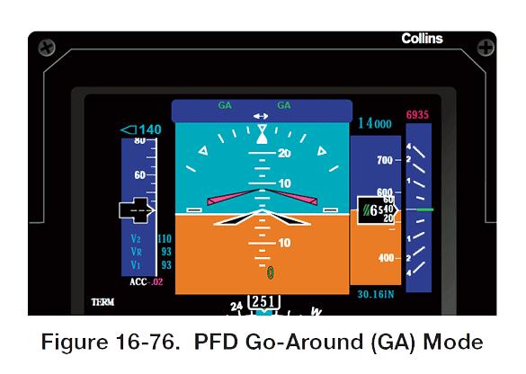 PFD 复飞模式