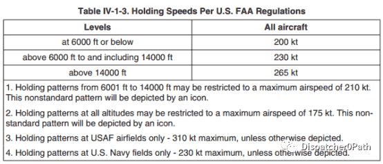 FAA-hold.png